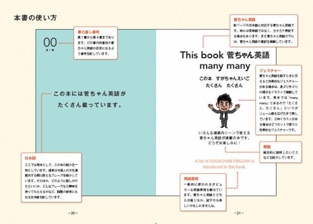 菅広文『菅ちゃん英語で道案内しよッ!』中面(ぴあ)