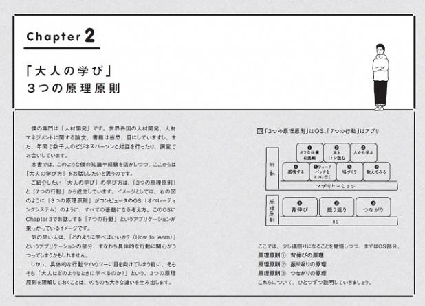 「3つの原理原則」はOS、「7つの行動」はアプリと捉えると理解しやすい。OSは(1)背伸び、(2)振り返り、(3)つながり。アプリで注目なのは「(2)本を1トン読む」!