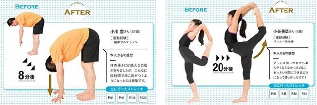 (左)体の硬さには自信があるという57歳男性。ストレッチを8分行い、手が床に着くように。/(右)バレエや新体操を習っている9歳の女の子。うまく上がらなかった脚も20分後にはキレイに上がりました。