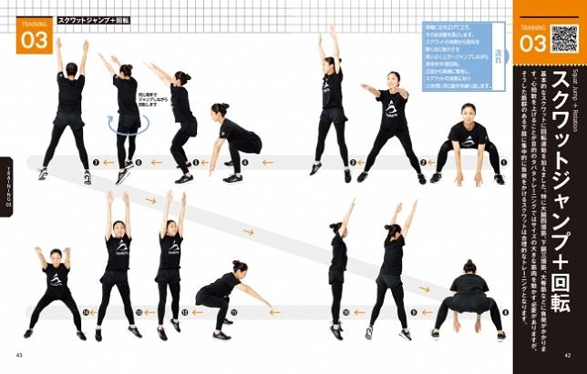 筋群のある下肢に集中的に負荷をかけるトレーニング筋群のある下肢に集中的に負荷をかけるトレーニング