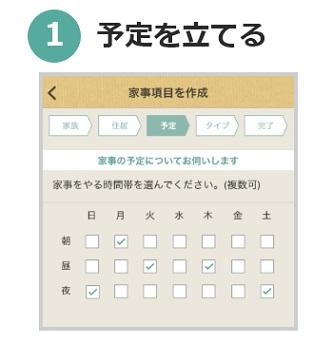 4つの質問に答えるだけで、家事の予定表が完成