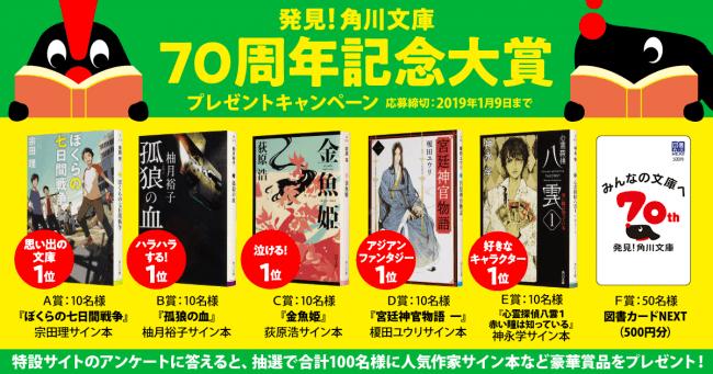 「発見!角川文庫70周年記念大賞」プレゼントキャンペーン開催