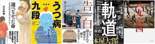 第50回大宅壮一ノンフィクション賞候補作が決定