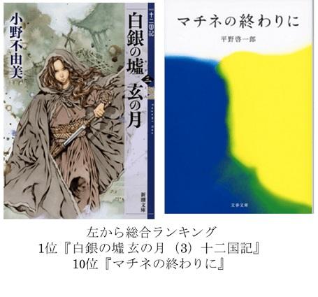 「honto」11月月間ランキング 総合ランキング1・2位は「十二国記」シリーズ