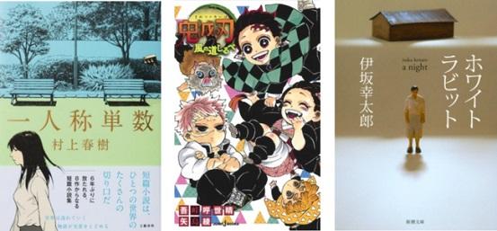 「honto」2020年7月月間ランキング 小説版「鬼滅の刃」第3弾『鬼滅の刃 風の道しるべ』が全年代で1位!