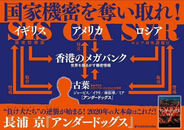 書店店頭パネル/長浦京さん著『アンダードッグス』KADOKAWA
