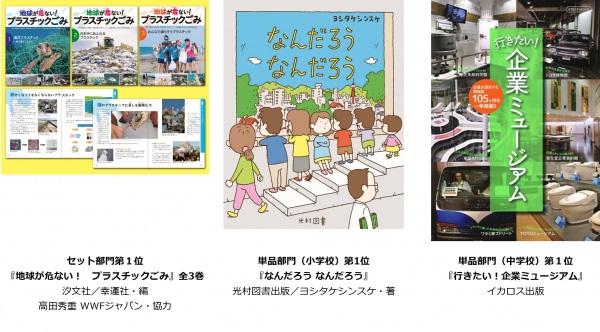 ▲学校図書館関係者が選んだ学校図書人気No.1